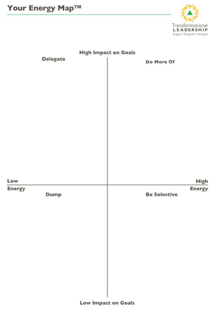 The Energy Map