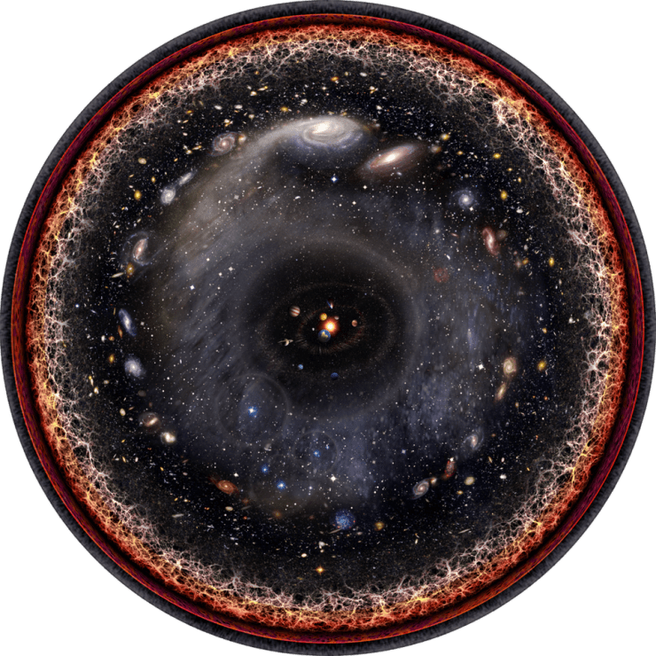 Artist's logarithmic scale conception of the observable universe. Galaxies give way to large-scale... [+] structure and the hot, dense plasma of the Big Bang at the outskirts. This 'edge' is a boundary only in time.