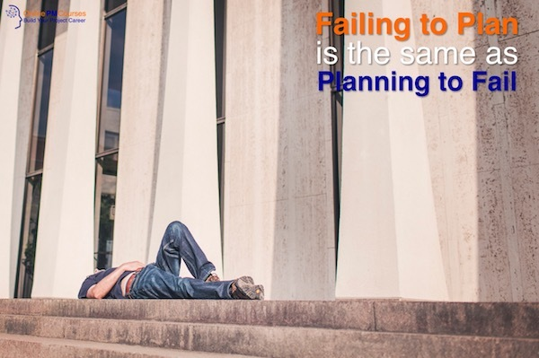 Failing to Plan is the same as Planning to Fail