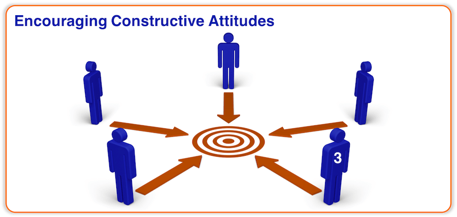 Effective Teamworking - Encouraging Constructive Attitudes