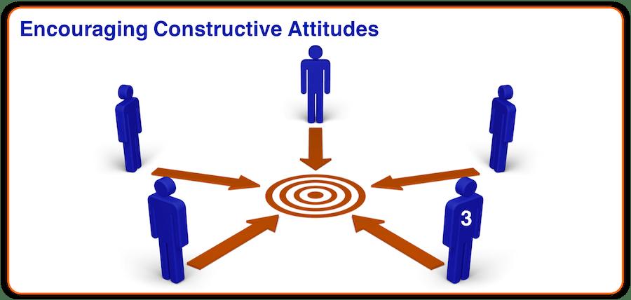 Effective Teamworking - Encouraging Constructive Attitudes