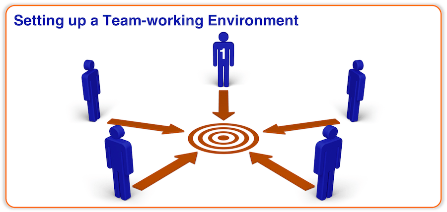 Effective Teamworking - Setting up a Team-working Environment