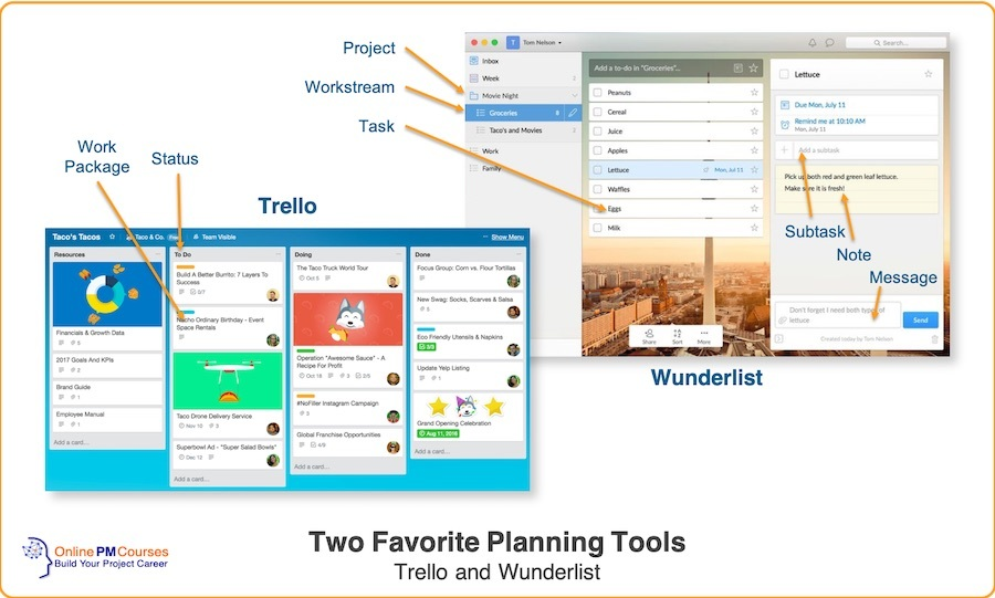 Trello and Wunderlist - Project Planning Tools