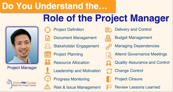 Do You Understand the Role of the Project Manager?