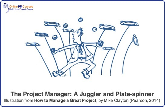 Project Manager - as Juggler and Plate-spinner