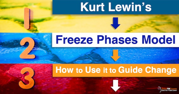 Kurt Lewin's Freeze Phases Model - How to Use it to Guide Change