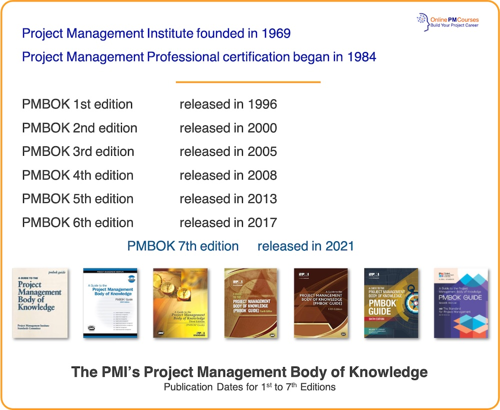 PMBOK Publication Dates for Eds 1 to 7