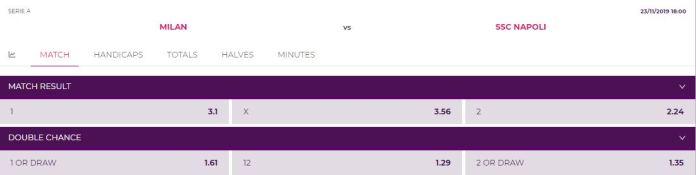 AC Milan vs Napoli odds