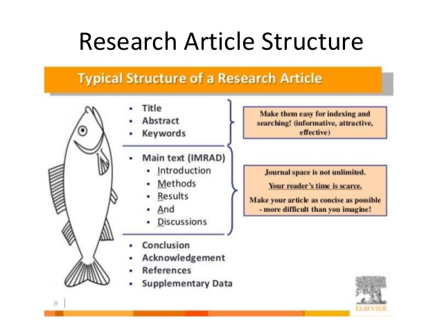 Structure of a Research Paper-If You Want Your Research Paper to Get Rejected, Then Don't Follow These Guidelines on How to Properly Write & Structure a Research Paper; Get Published Today!.jpg