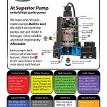 Superior-Pump-91570-12-hp-Thermoplastic-Submersible-Utility-Pump-0-0