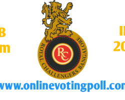 RCB 2020 IPL Team- Royal Challengers Bangalore Player List