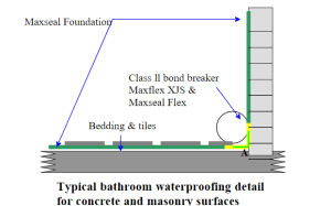 Bathrooms-and-wet-area-waterproofing-drizoro-waterproofing, cementitious waterproofing solutions