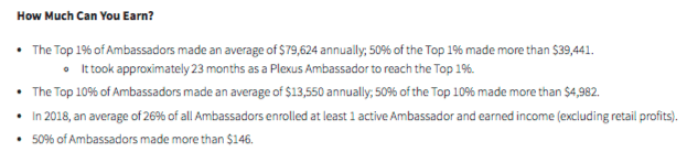 Is Plexus A Scam Think Twice About The