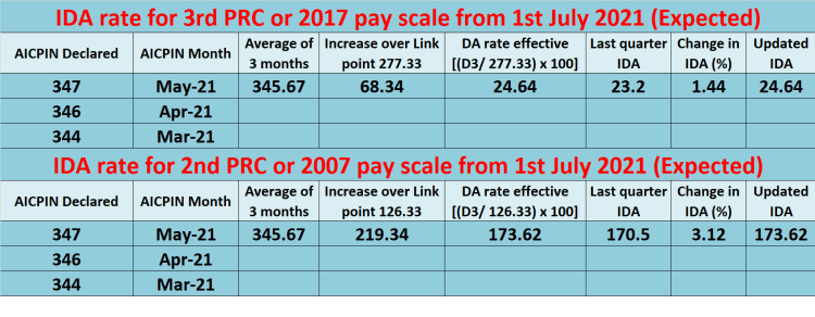 Calculation of IDA rate for 2nd PRC or 2007 pay scale from 1st July 2021
