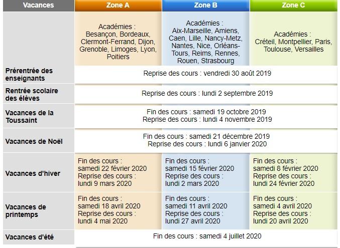 calendrier rentrée scolaire 2019 - Rentrée Scolaire 2019 : Mes Bons Plans !