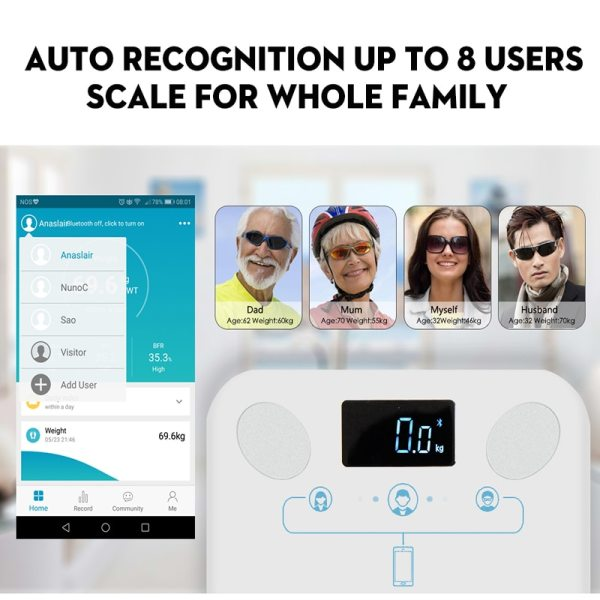 Bluetooth Body Weight Smart Scale with Backlit Display