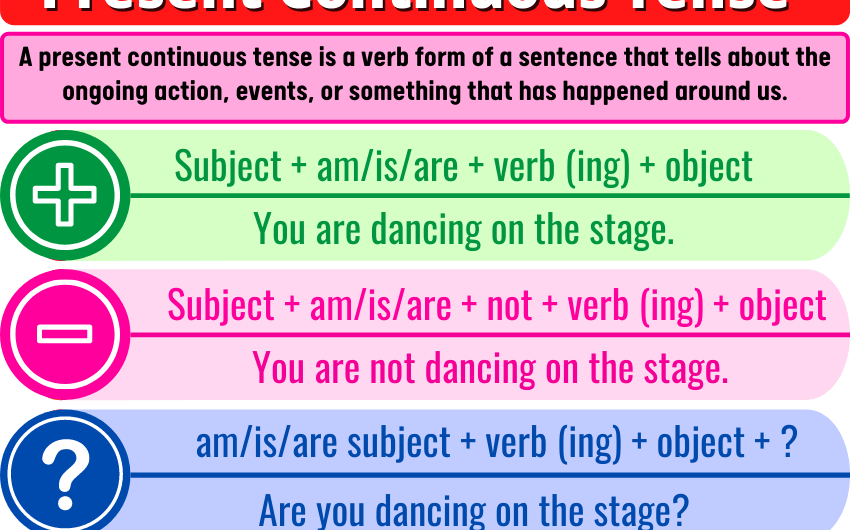 Present Continuous Tense: Definition, Examples, Formula & Rules