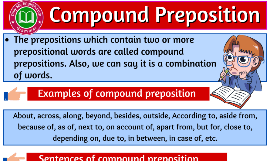 Compound Preposition: Definition, Examples, and list