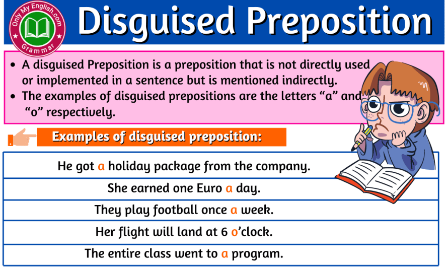 Disguised Preposition: Definition and Examples