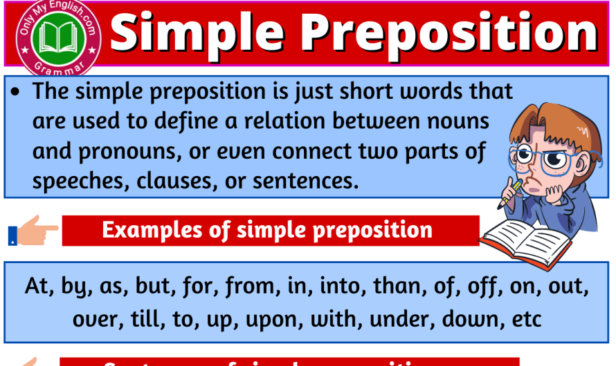 Simple Preposition: Definition, Examples, and List