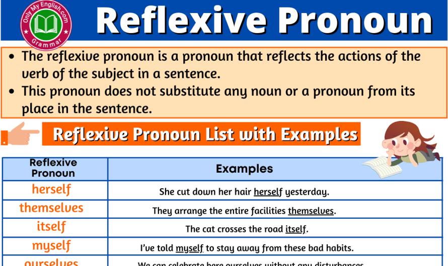 Reflexive Pronoun: Definition, Examples, Sentences, and List