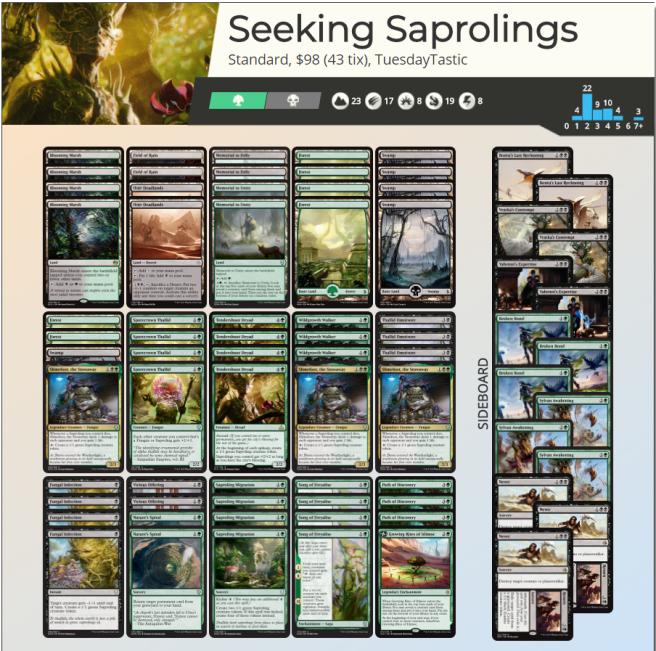 Seeking Saprolings