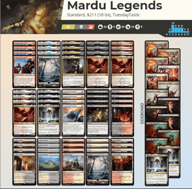 Mardu Legends