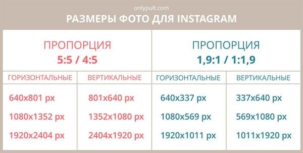 Самое важное о работе с Instagram