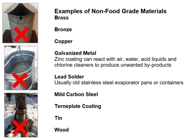 "Examples of non-food grade materials. A tin sap bucket, a steel collection tank, and a wood collection bucket. Caption says ""brass, bronze, copper, galvanized metal, lead solder, mild carbon steel, terneplate coating, tin, wood."""