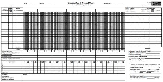 HMI Grazing Planning Chart
