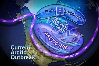 Here's the Arctic Vortex as illustrated by Accuweather.com.