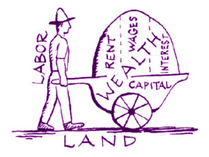 labor-land-wealth