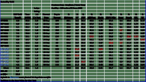 bmr-data