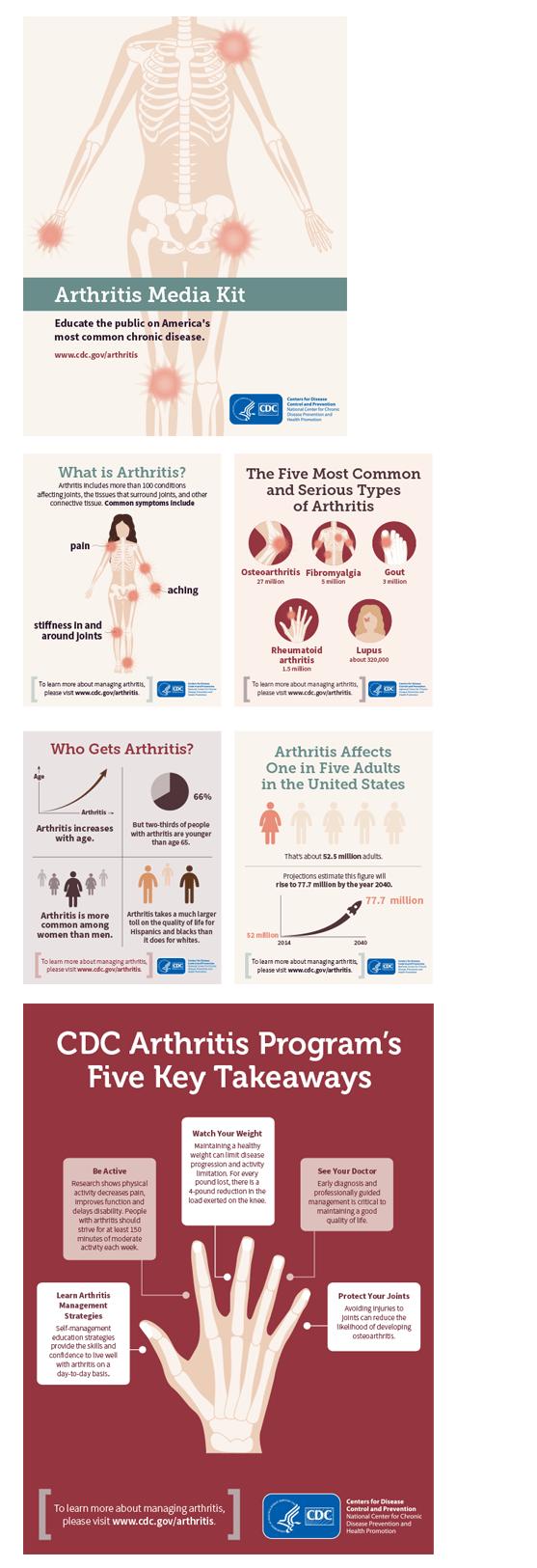 CDC_media_kit