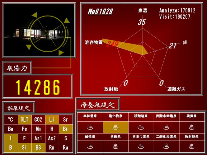chart01028jp