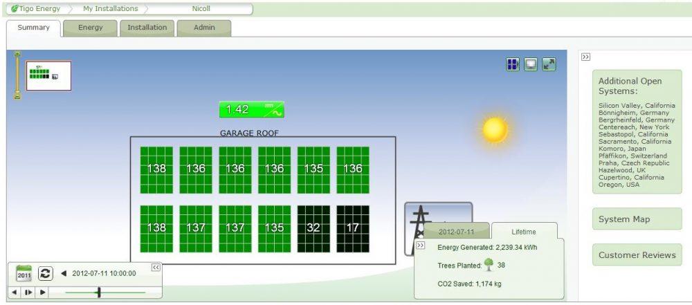 Solar Power Monitoring System : Solar panels monitoring system ontario installers