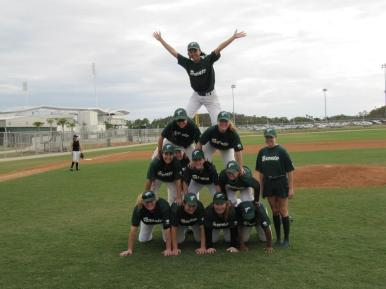 Traditional Team Pyramid