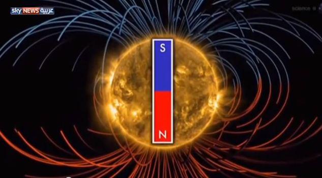 انقلاب اقطاب الشمس