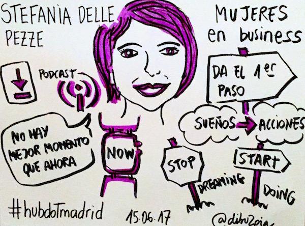 Ilustración de Blanca Tulleuda (© Dibu2pia) para Hub Dot Madrid