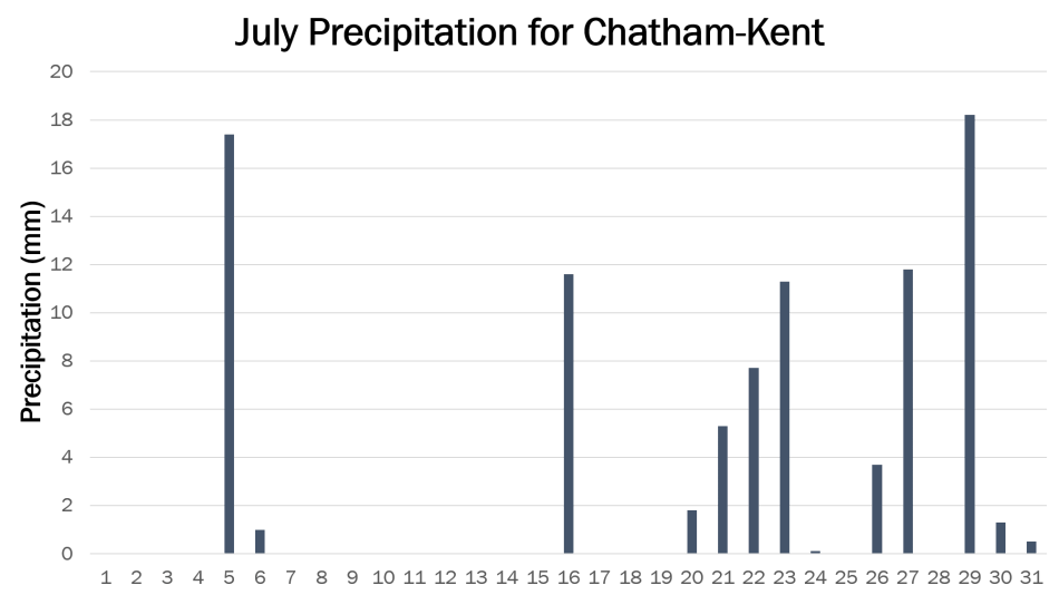 Chatham-Kent JP 3.png
