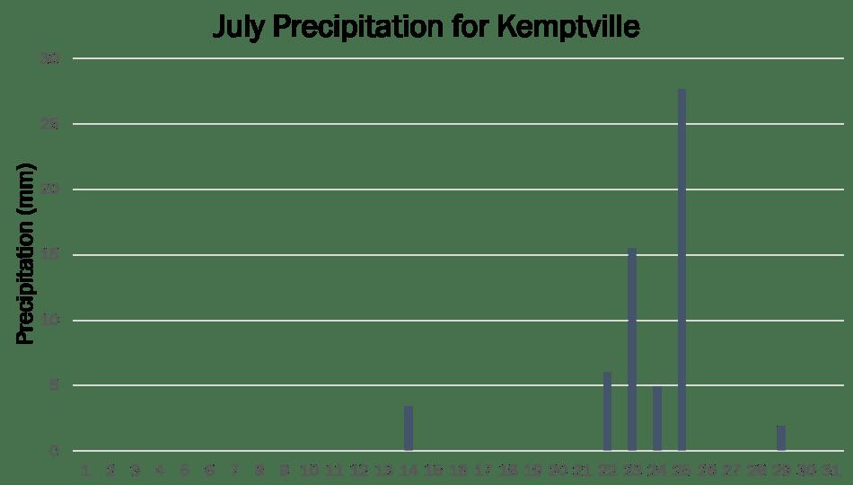 Kemptville JP 2