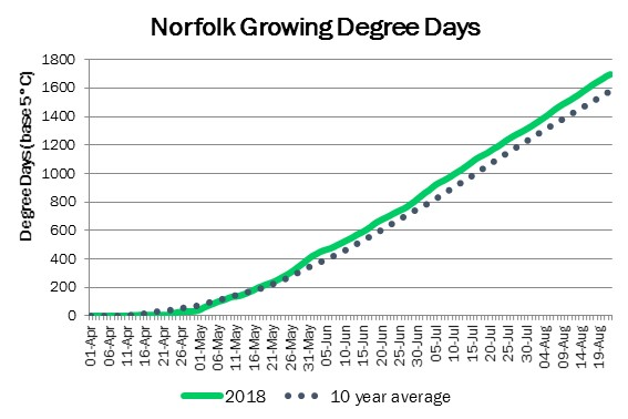 NorfolkDDMay16