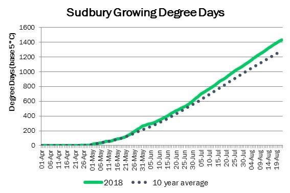 SudburyDDMay16