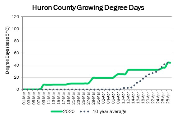 huron_GDD_may1_