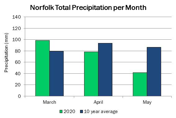 norfolk_precip_may27