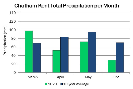 chatham_precip_jun24