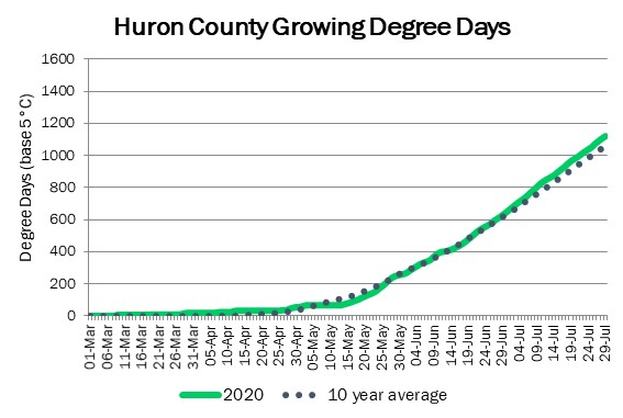 huron_GDD_jul30