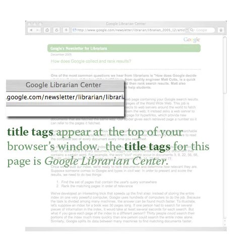 Title Tags