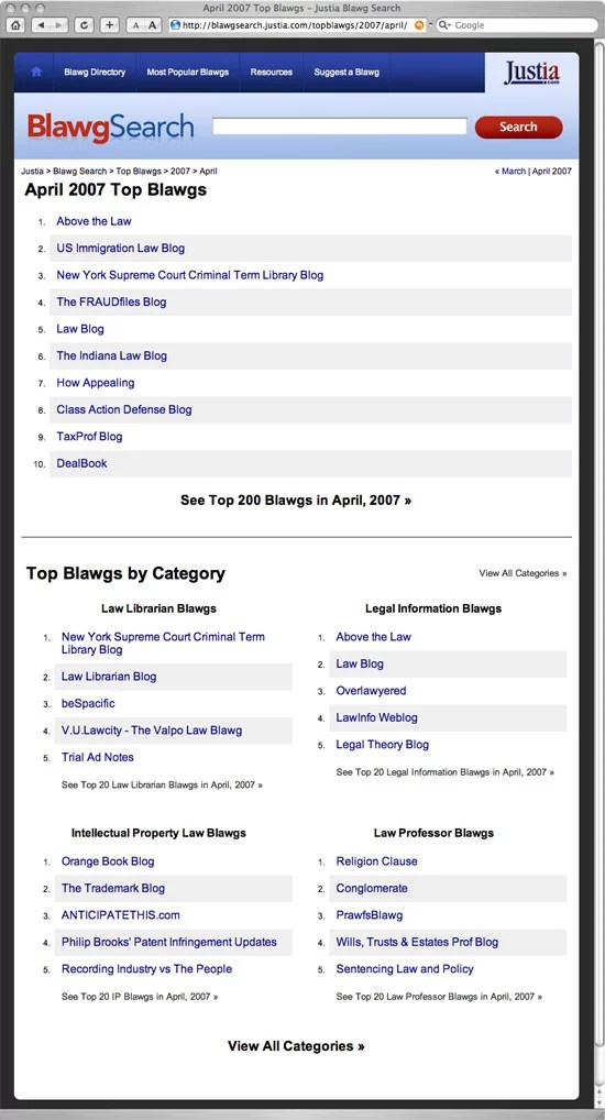 Most Popular Blawgs