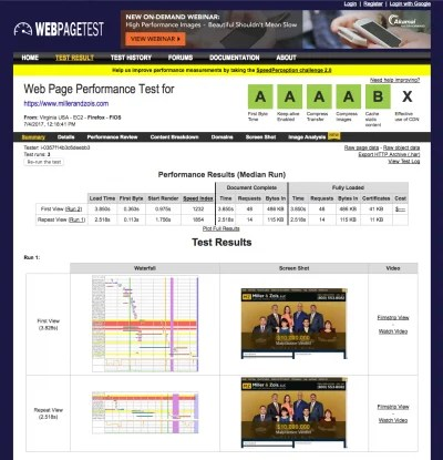 WebPageTest.org results for Miller and Zois